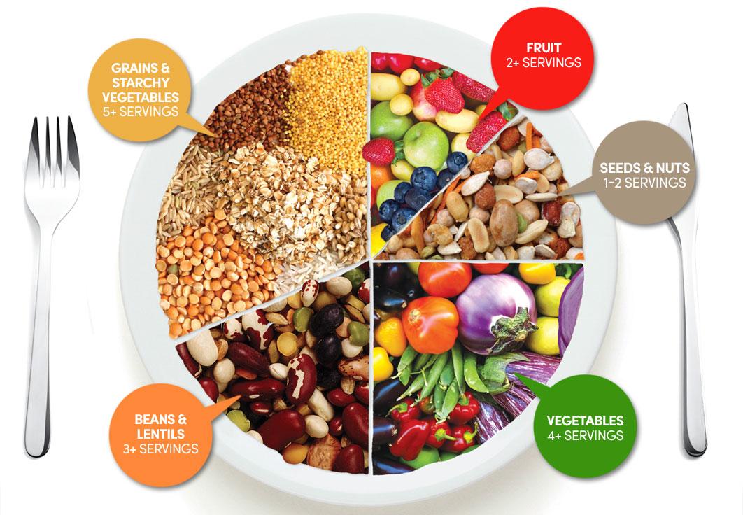 Balanced-Diet-for-Vegetarians.jpg